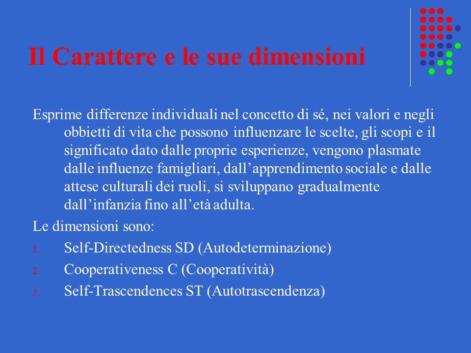 Il Carattere e le sue dimensioni Esprime differenze individuali nel concetto di sé, nei valori e negli obbietti di vita che possono influenzare le sce