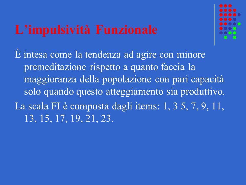 Limpulsività Funzionale È intesa come la tendenza ad agire con minore premeditazione rispetto a quanto faccia la maggioranza della popolazione con par