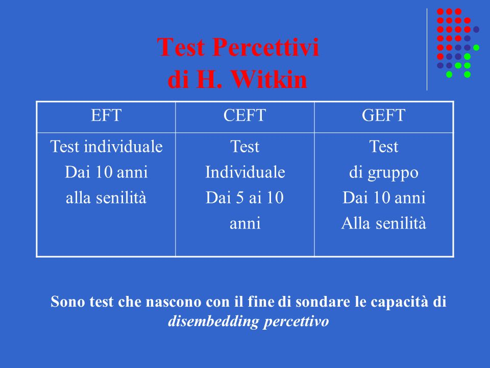 Test Percettivi di H.