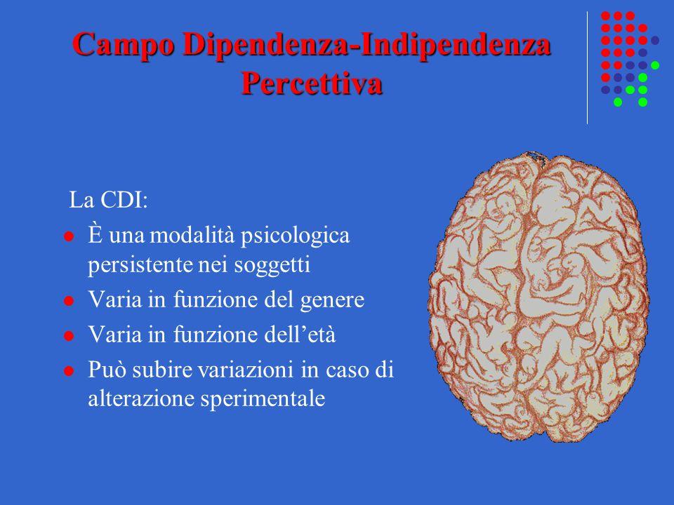 Campo Dipendenza-Indipendenza Percettiva La CDI: È una modalità psicologica persistente nei soggetti Varia in funzione del genere Varia in funzione de