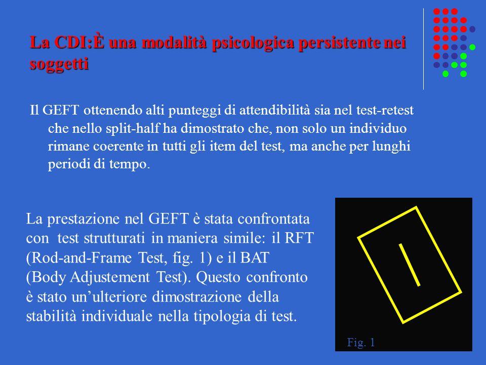 La CDI:È una modalità psicologica persistente nei soggetti Il GEFT ottenendo alti punteggi di attendibilità sia nel test-retest che nello split-half h