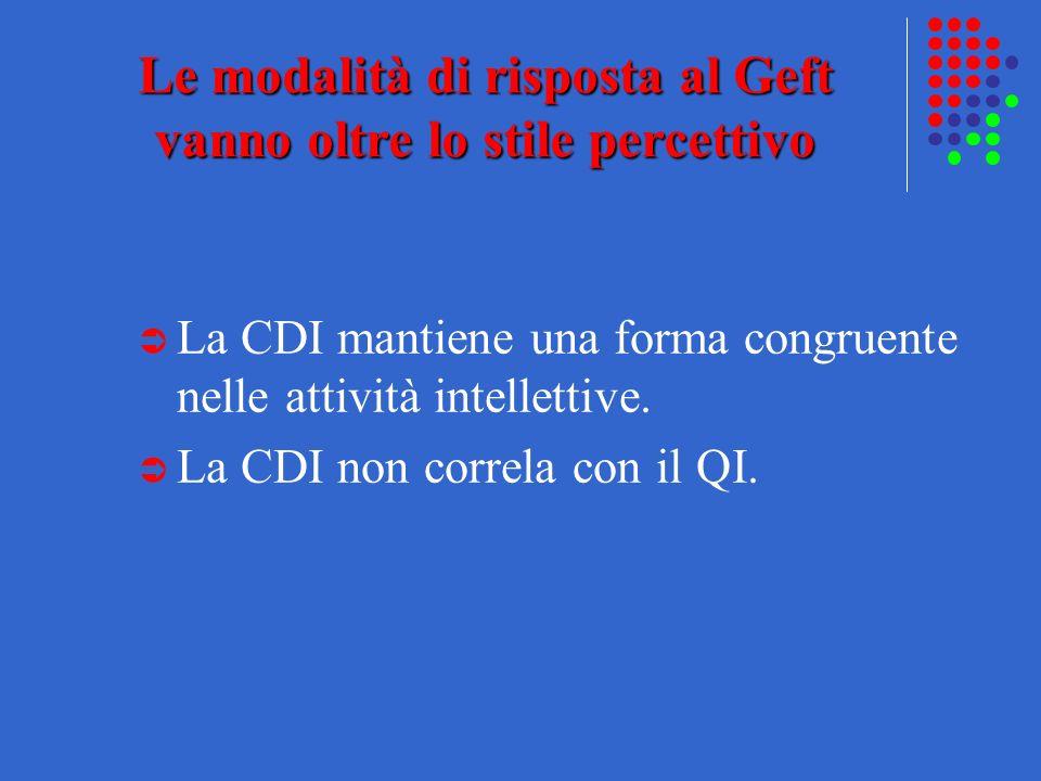 Le modalità di risposta al Geft vanno oltre lo stile percettivo La CDI mantiene una forma congruente nelle attività intellettive. La CDI non correla c