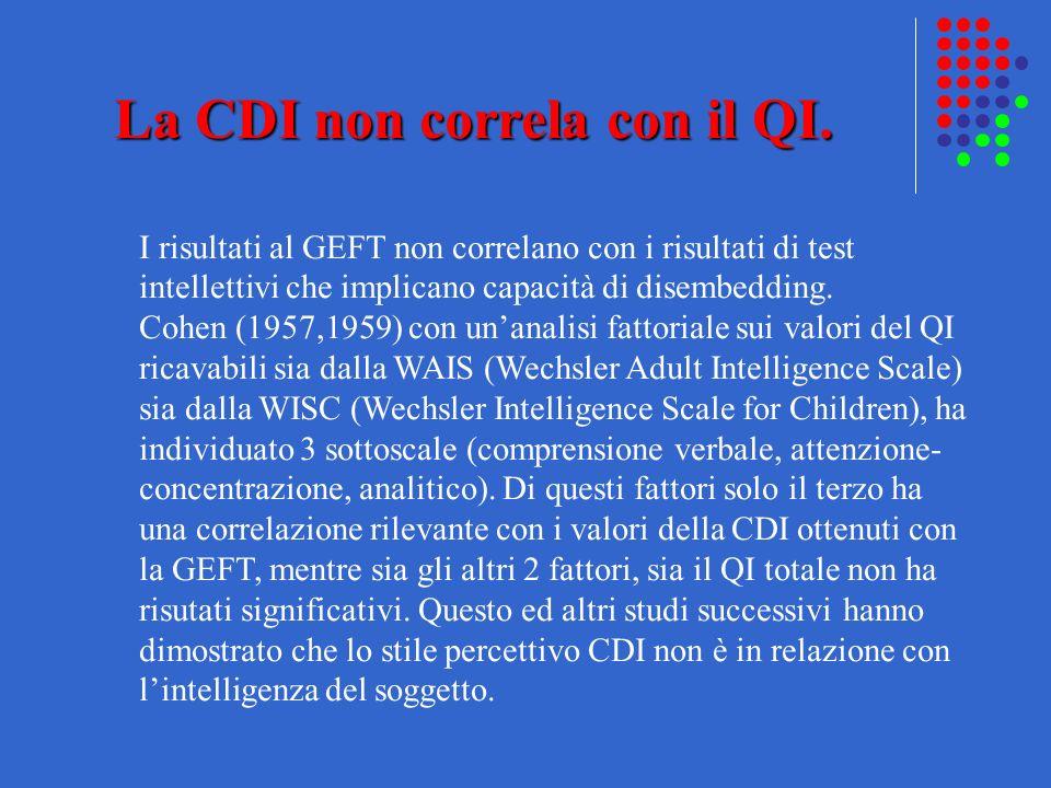 La CDI non correla con il QI. I risultati al GEFT non correlano con i risultati di test intellettivi che implicano capacità di disembedding. Cohen (19