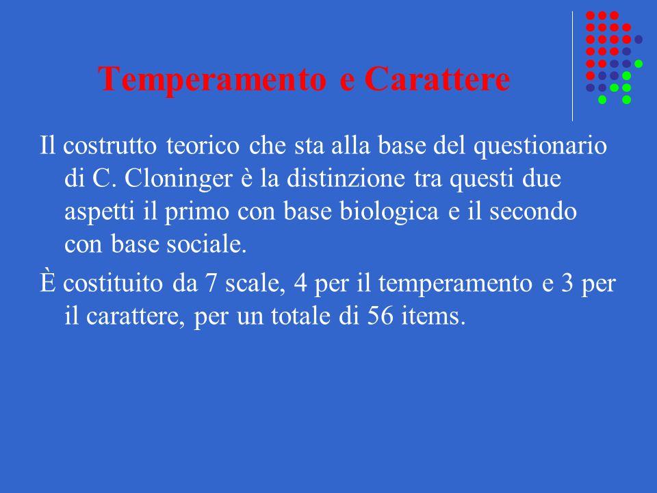Temperamento e Carattere Il costrutto teorico che sta alla base del questionario di C. Cloninger è la distinzione tra questi due aspetti il primo con