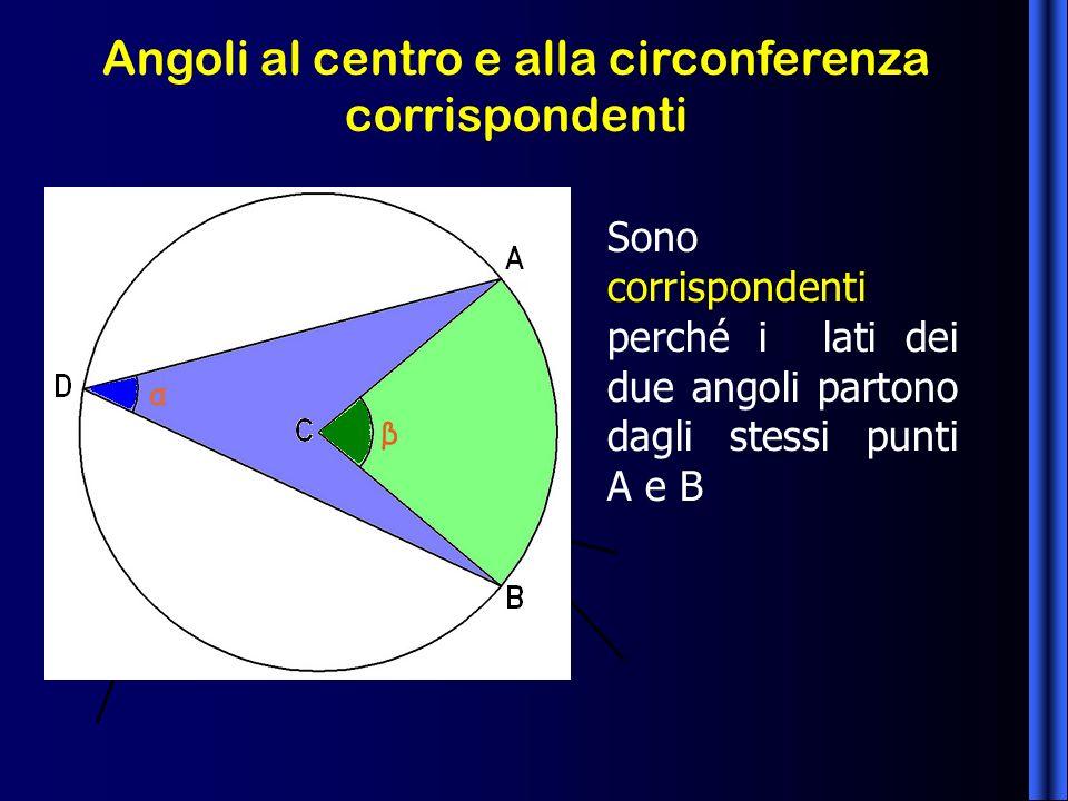 Angoli al centro e alla circonferenza corrispondenti A B α β Sono corrispondenti perché i lati dei due angoli partono dagli stessi punti A e B