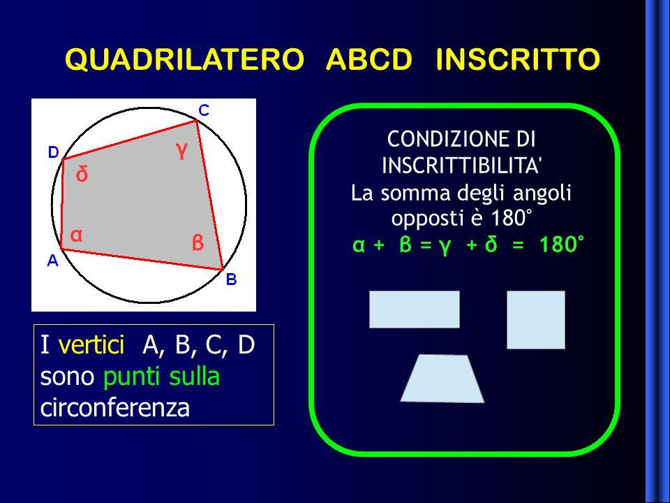 QUADRILATERO ABCD INSCRITTO I vertici A, B, C, D sono punti sulla circonferenza CONDIZIONE DI INSCRITTIBILITA' La somma degli angoli opposti è 180° α