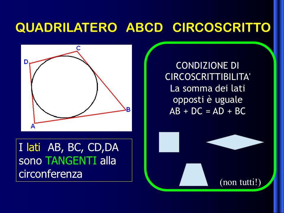 QUADRILATERO ABCD CIRCOSCRITTO I lati AB, BC, CD,DA sono TANGENTI alla circonferenza CONDIZIONE DI CIRCOSCRITTIBILITA' La somma dei lati opposti è ugu