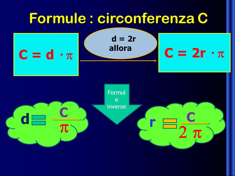 Formule : circonferenza C C = d d = 2r allora C = 2r Formul e inverse C d C r