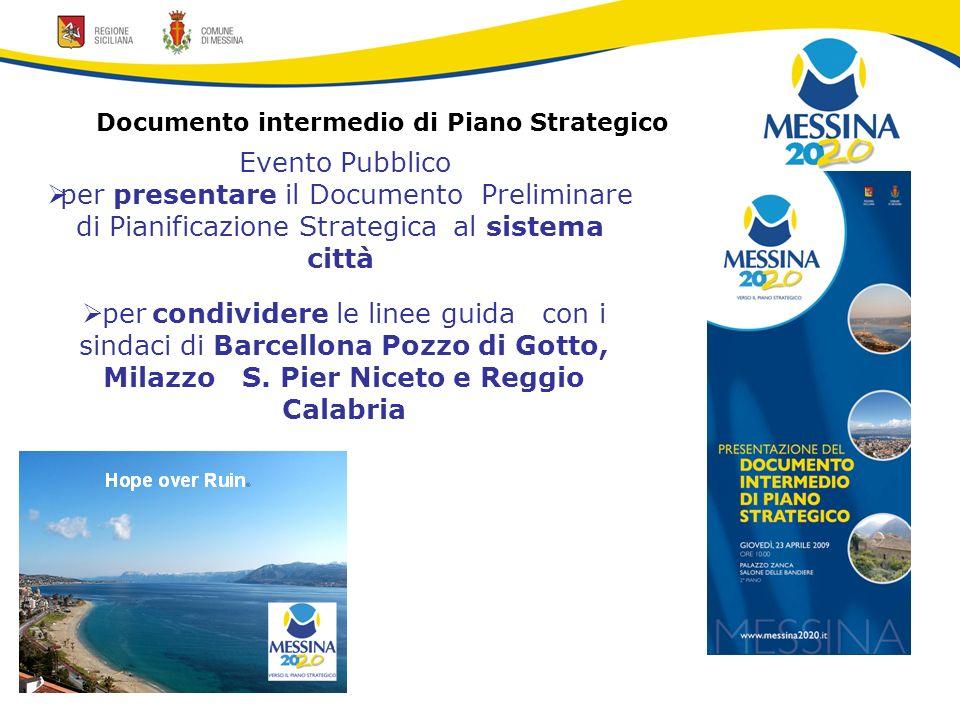 Documento intermedio di Piano Strategico Evento Pubblico per presentare il Documento Preliminare di Pianificazione Strategica al sistema città per condividere le linee guida con i sindaci di Barcellona Pozzo di Gotto, Milazzo S.