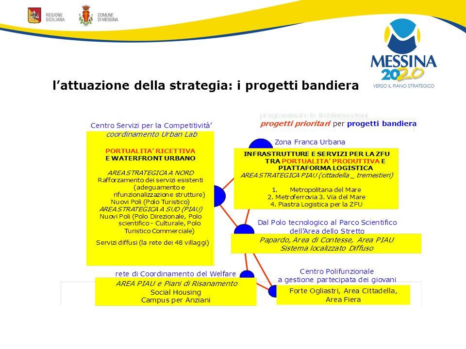 lattuazione della strategia: i progetti bandiera