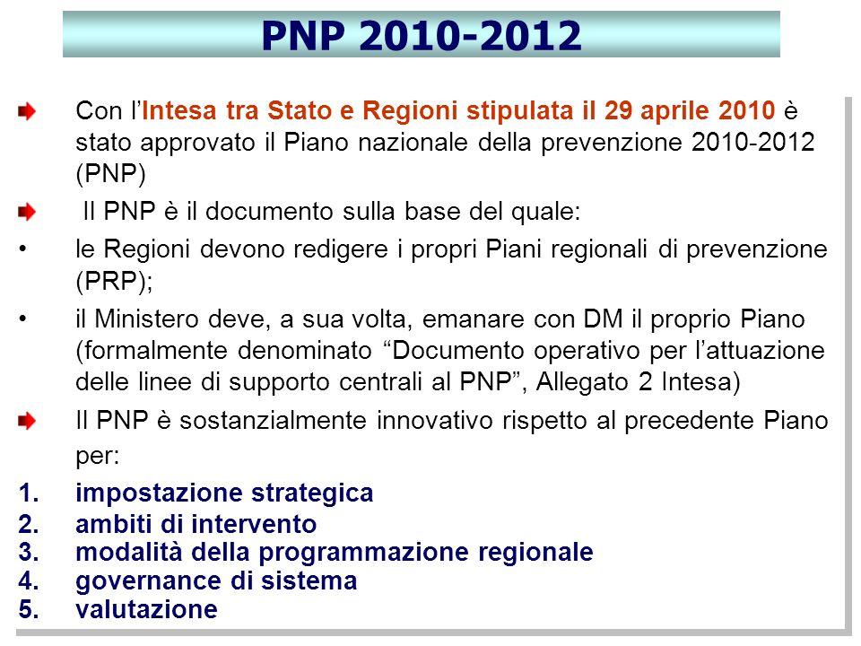 Con lIntesa tra Stato e Regioni stipulata il 29 aprile 2010 è stato approvato il Piano nazionale della prevenzione 2010-2012 (PNP) Il PNP è il documen