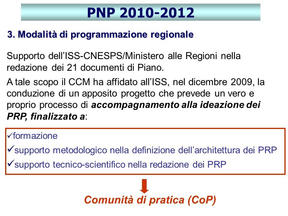 3. Modalità di programmazione regionale Supporto dellISS-CNESPS/Ministero alle Regioni nella redazione dei 21 documenti di Piano. A tale scopo il CCM