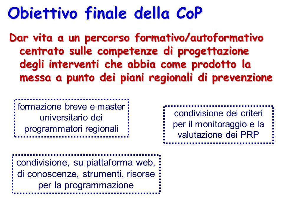 Obiettivo finale della CoP Dar vita a un percorso formativo/autoformativo centrato sulle competenze di progettazione degli interventi che abbia come p