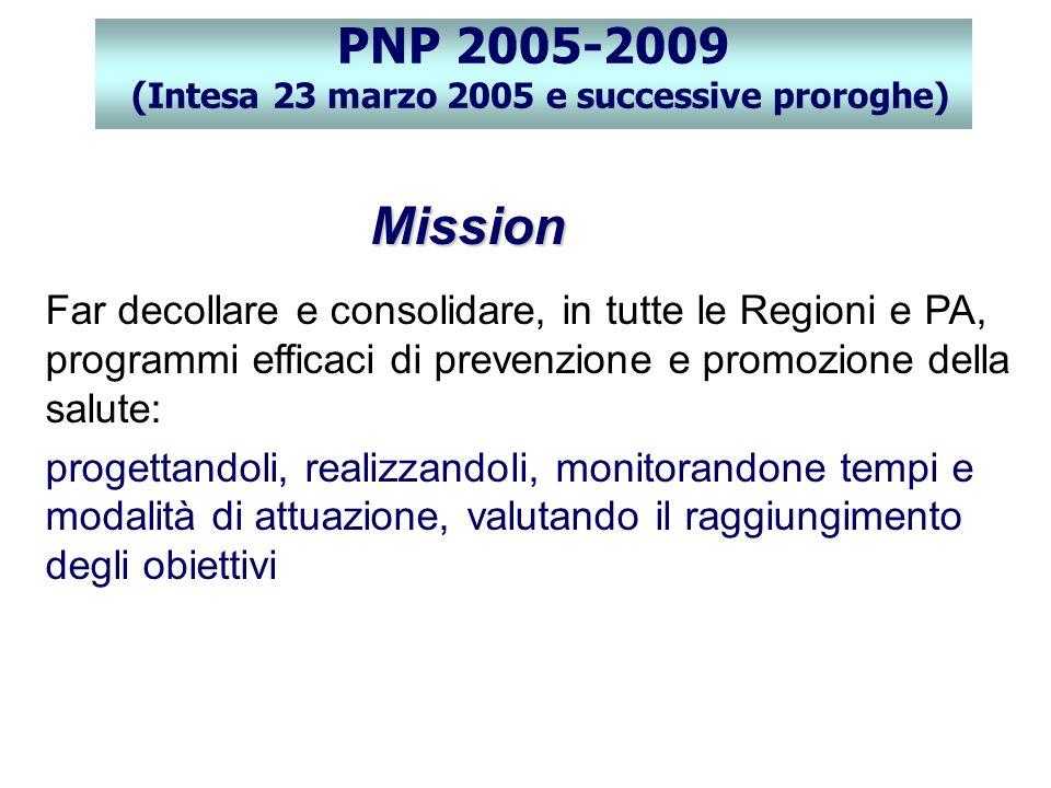 PNP 2010-2012 Tra gli aspetti di sistema del PNP cè limplementazione e lutilizzo integrato dei sistemi informativi e di valutazione, comecondizione strutturale di successo delle strategie di salute Resta fermo lassunto secondo cui la valutazione, e la conseguente assegnazione delle risorse, non sono svincolabili dallazione mirata al raggiungimento degli obiettivi e dalla misurazione dei risultati I 200 milioni di euro (FSN) sono finalizzati a sostenere: il raggiungimento degli obiettivi del PNP; lo sviluppo dei sistemi di sorveglianza; larmonizzazione delle attività di prevenzione negli ambiti territoriali.