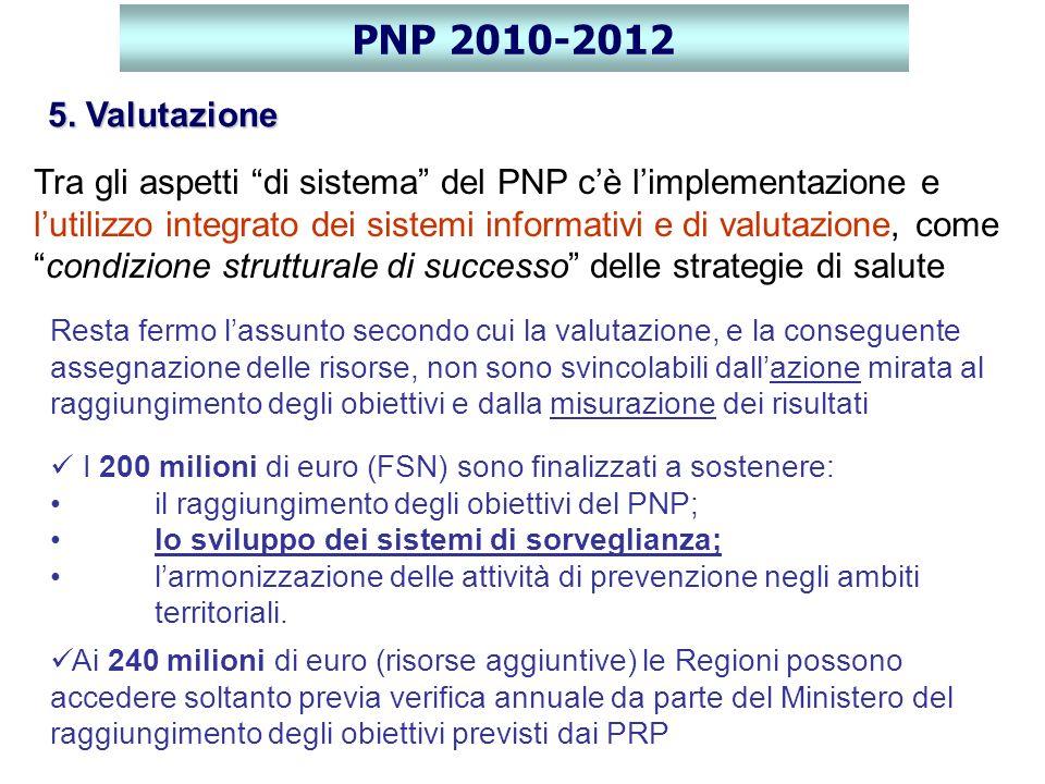 PNP 2010-2012 Tra gli aspetti di sistema del PNP cè limplementazione e lutilizzo integrato dei sistemi informativi e di valutazione, comecondizione st