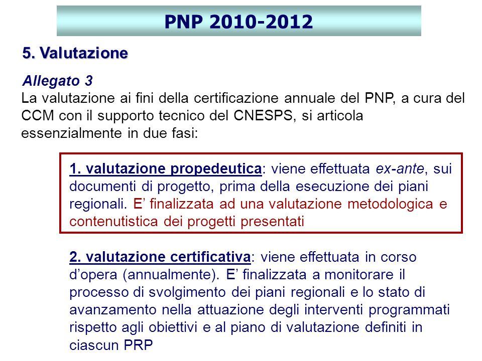 PNP 2010-2012 La valutazione ai fini della certificazione annuale del PNP, a cura del CCM con il supporto tecnico del CNESPS, si articola essenzialmen