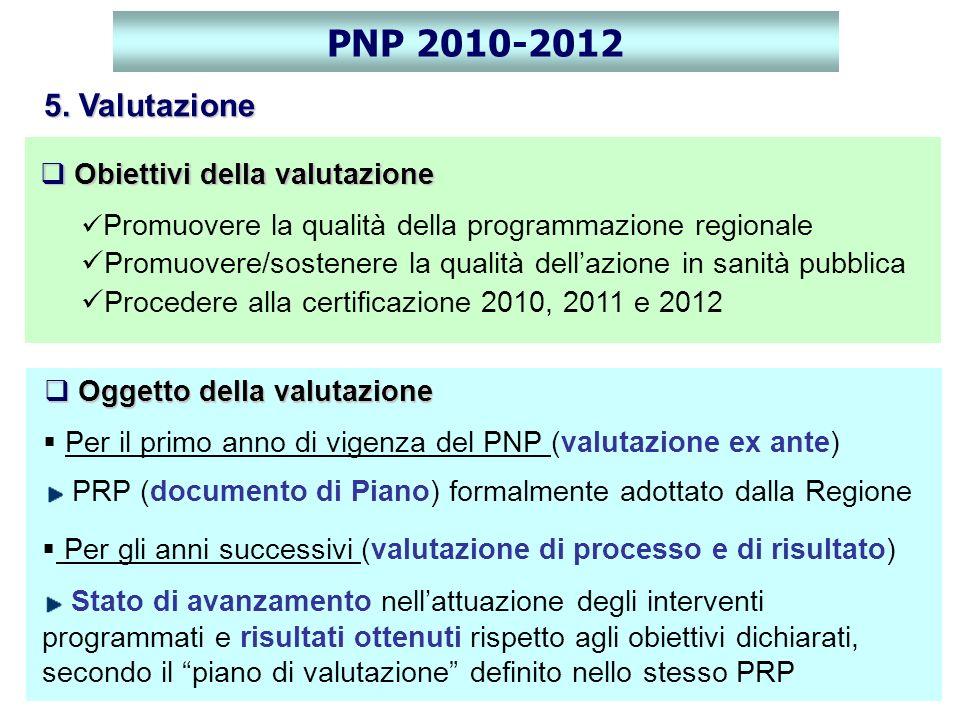 Obiettivi della valutazione Obiettivi della valutazione PNP 2010-2012 Promuovere la qualità della programmazione regionale Promuovere/sostenere la qua