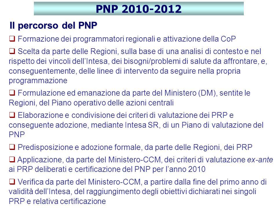 PNP 2010-2012 Formazione dei programmatori regionali e attivazione della CoP Scelta da parte delle Regioni, sulla base di una analisi di contesto e ne