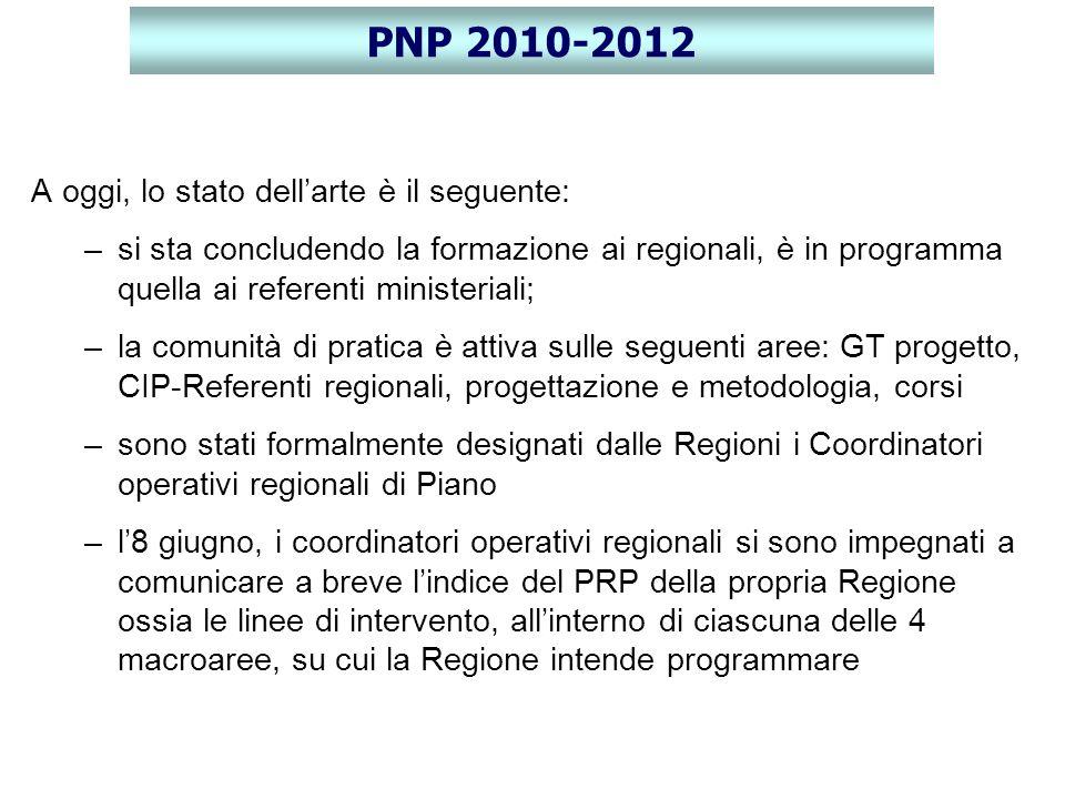 A oggi, lo stato dellarte è il seguente: –si sta concludendo la formazione ai regionali, è in programma quella ai referenti ministeriali; –la comunità