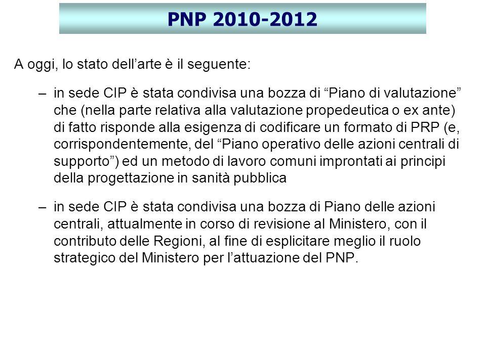 A oggi, lo stato dellarte è il seguente: –in sede CIP è stata condivisa una bozza di Piano di valutazione che (nella parte relativa alla valutazione p