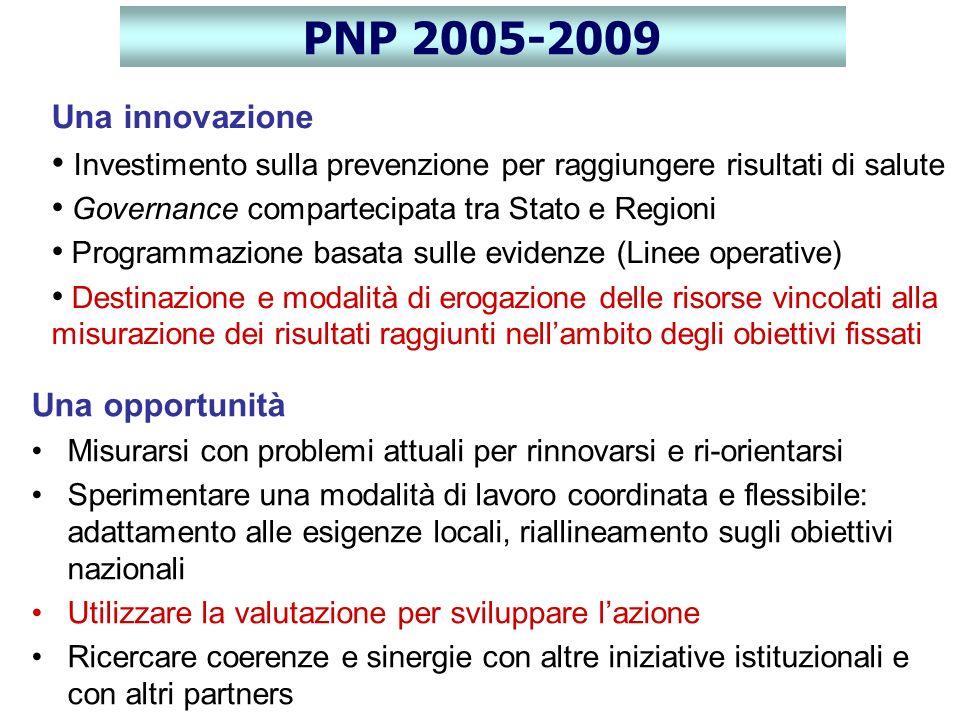 Una innovazione Investimento sulla prevenzione per raggiungere risultati di salute Governance compartecipata tra Stato e Regioni Programmazione basata
