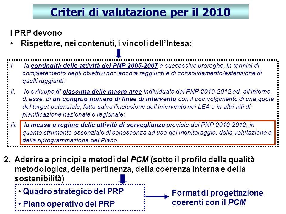 I PRP devono Rispettare, nei contenuti, i vincoli dellIntesa: i. la continuità delle attività del PNP 2005-2007 e successive proroghe, in termini di c