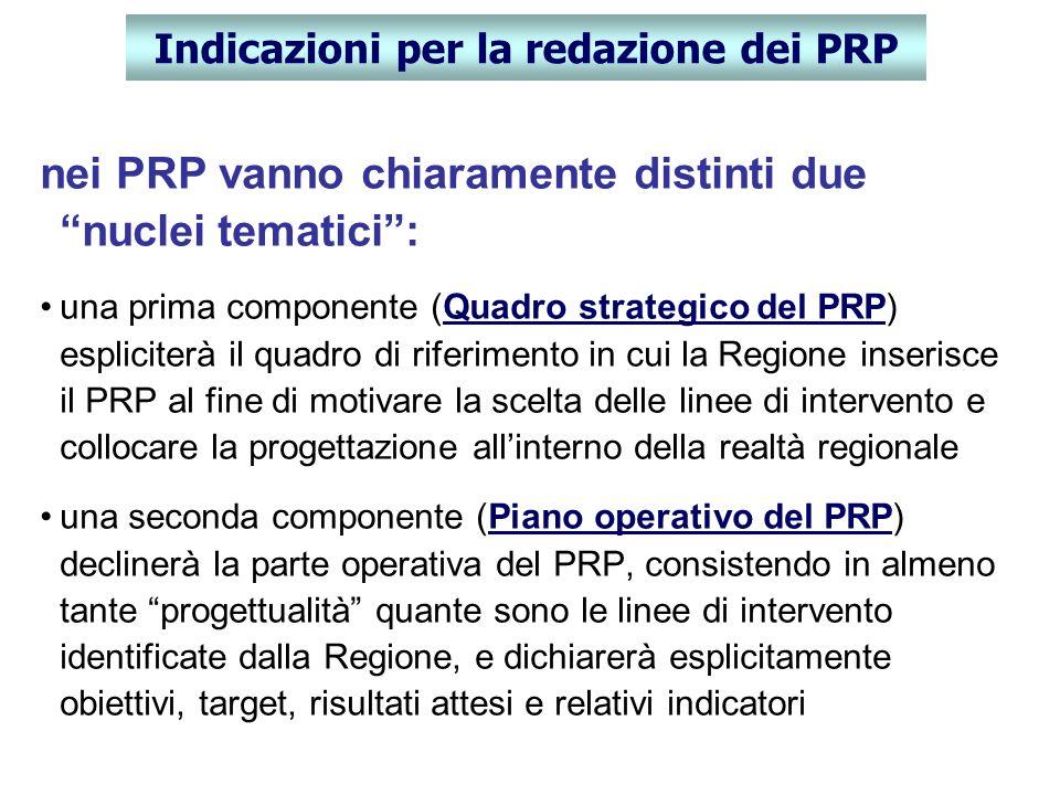 nei PRP vanno chiaramente distinti due nuclei tematici: una prima componente (Quadro strategico del PRP) espliciterà il quadro di riferimento in cui l
