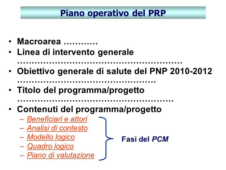 Piano operativo del PRP Macroarea ………… Linea di intervento generale ………………………………………………… Obiettivo generale di salute del PNP 2010-2012 ………………………………………