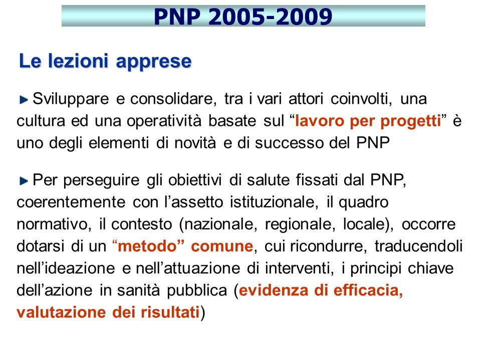 Attorno ad alcuni criticità principali si gioca la partita del nuovo PNP: superare la frammentarietà di intervento rivedere il sistema di prevenzione rapportare lorganizzazione allEBP allargare le aree di intervento diffondere la cultura del dato PNP 2005-2009