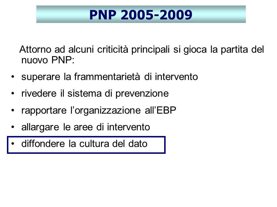 Attorno ad alcuni criticità principali si gioca la partita del nuovo PNP: superare la frammentarietà di intervento rivedere il sistema di prevenzione