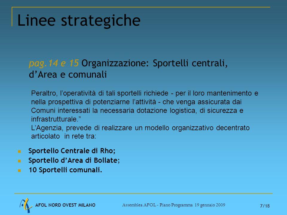 AFOL NORD OVEST MILANO Assemblea AFOL - Piano Programma 19 gennaio 2009 7/18 Linee strategiche Sportello Centrale di Rho; Sportello dArea di Bollate; 10 Sportelli comunali.