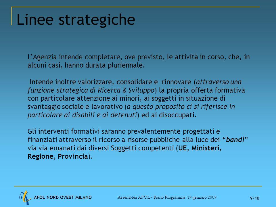 AFOL NORD OVEST MILANO Assemblea AFOL - Piano Programma 19 gennaio 2009 9/18 Linee strategiche LAgenzia intende completare, ove previsto, le attività in corso, che, in alcuni casi, hanno durata pluriennale.