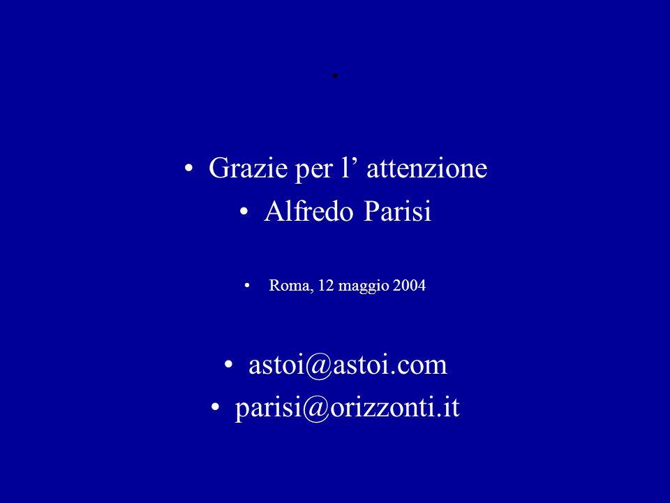 . Grazie per l attenzione Alfredo Parisi Roma, 12 maggio 2004 astoi@astoi.com parisi@orizzonti.it