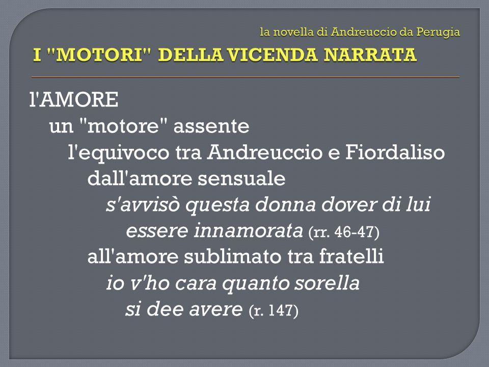l AMORE un motore assente l equivoco tra Andreuccio e Fiordaliso dall amore sensuale s avvisò questa donna dover di lui essere innamorata (rr.