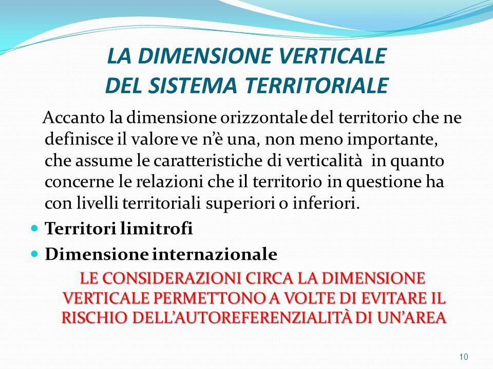 LA DIMENSIONE VERTICALE DEL SISTEMA TERRITORIALE Accanto la dimensione orizzontale del territorio che ne definisce il valore ve nè una, non meno impor