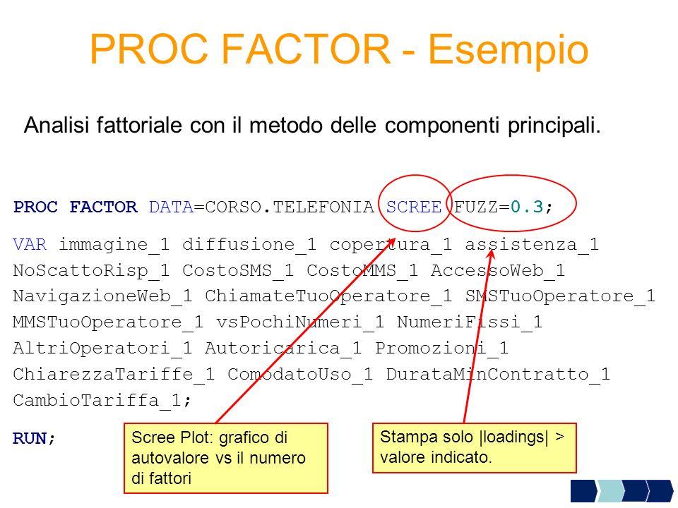 PROC FACTOR - Esempio Analisi fattoriale con il metodo delle componenti principali. PROC FACTOR DATA=CORSO.TELEFONIA SCREE FUZZ=0.3; VAR immagine_1 di