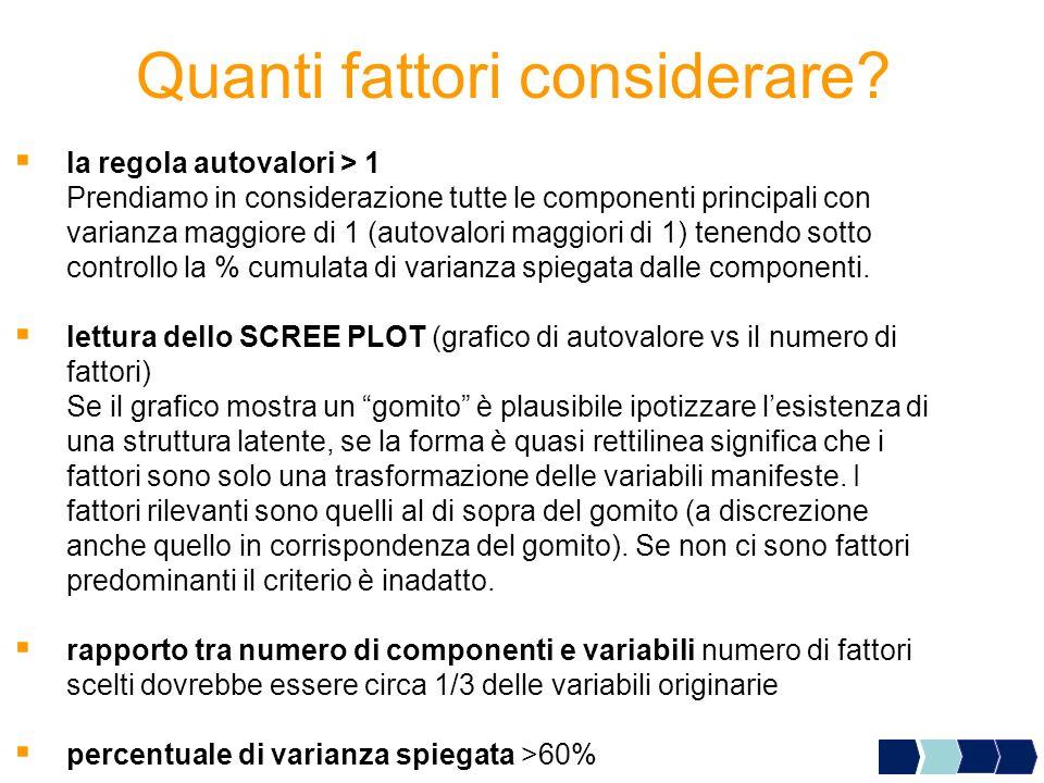 Quanti fattori considerare? la regola autovalori > 1 Prendiamo in considerazione tutte le componenti principali con varianza maggiore di 1 (autovalori