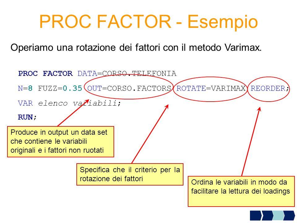 PROC FACTOR - Esempio Operiamo una rotazione dei fattori con il metodo Varimax. PROC FACTOR DATA=CORSO.TELEFONIA N=8 FUZZ=0.35 OUT=CORSO.FACTORS ROTAT