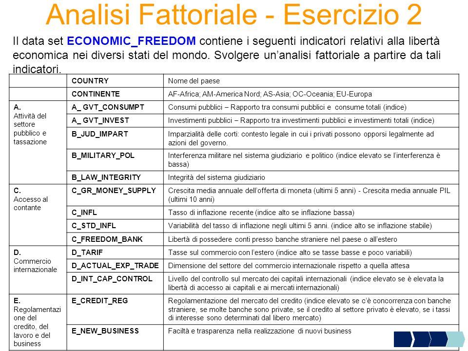 Analisi Fattoriale - Esercizio 2 Il data set ECONOMIC_FREEDOM contiene i seguenti indicatori relativi alla libertà economica nei diversi stati del mon