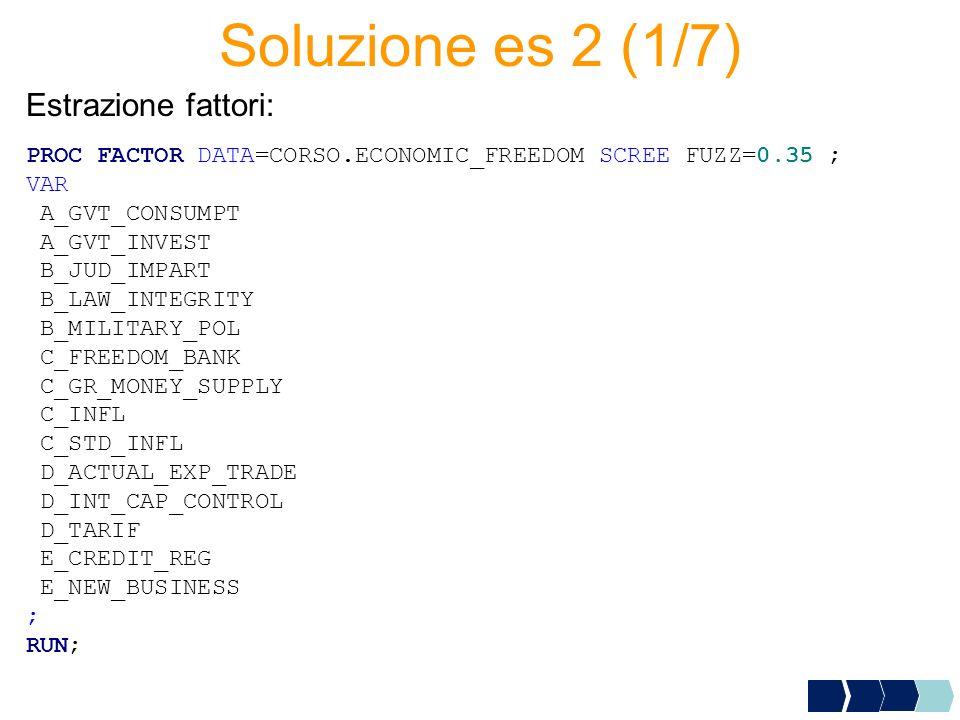 Soluzione es 2 (1/7) PROC FACTOR DATA=CORSO.ECONOMIC_FREEDOM SCREE FUZZ=0.35 ; VAR A_GVT_CONSUMPT A_GVT_INVEST B_JUD_IMPART B_LAW_INTEGRITY B_MILITARY