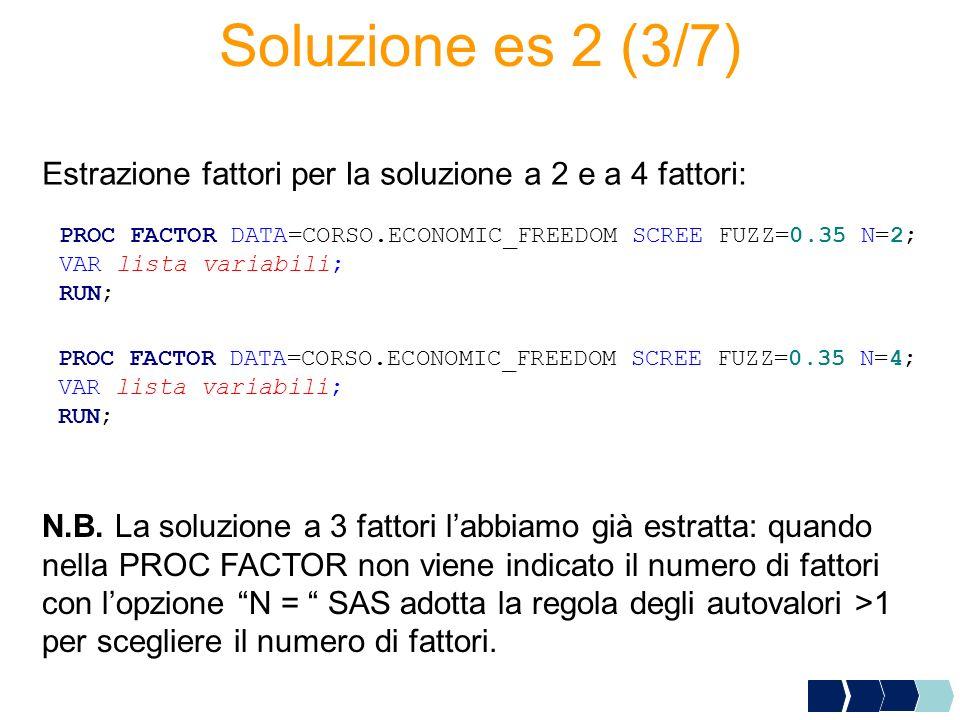 Soluzione es 2 (3/7) PROC FACTOR DATA=CORSO.ECONOMIC_FREEDOM SCREE FUZZ=0.35 N=2; VAR lista variabili; RUN; Estrazione fattori per la soluzione a 2 e