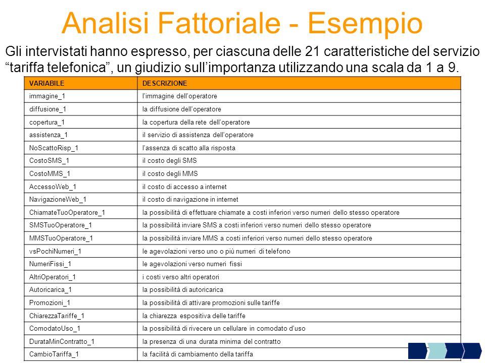 Analisi Fattoriale - Esempio Gli intervistati hanno espresso, per ciascuna delle 21 caratteristiche del servizio tariffa telefonica, un giudizio sulli