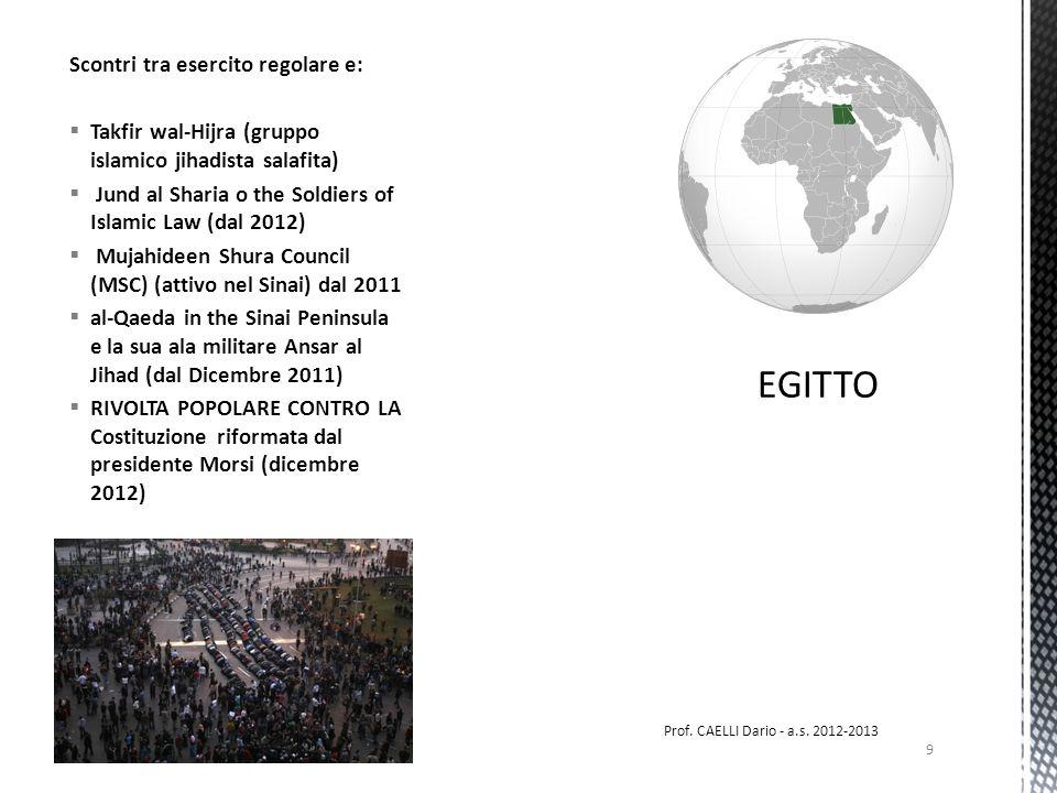 Scontri tra esercito regolare e: Takfir wal-Hijra (gruppo islamico jihadista salafita) Jund al Sharia o the Soldiers of Islamic Law (dal 2012) Mujahideen Shura Council (MSC) (attivo nel Sinai) dal 2011 al-Qaeda in the Sinai Peninsula e la sua ala militare Ansar al Jihad (dal Dicembre 2011) RIVOLTA POPOLARE CONTRO LA Costituzione riformata dal presidente Morsi (dicembre 2012) 9 Prof.