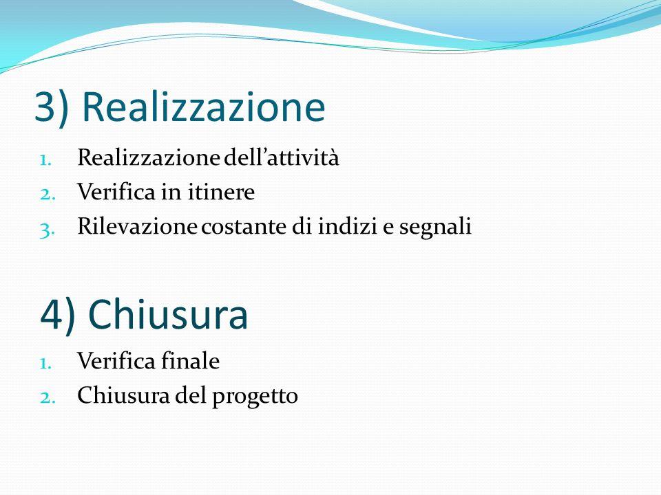 3) Realizzazione 1.Realizzazione dellattività 2. Verifica in itinere 3.