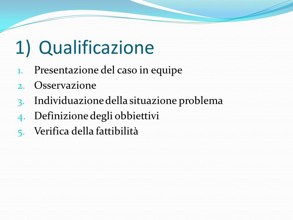 1)Qualificazione 1.Presentazione del caso in equipe 2.