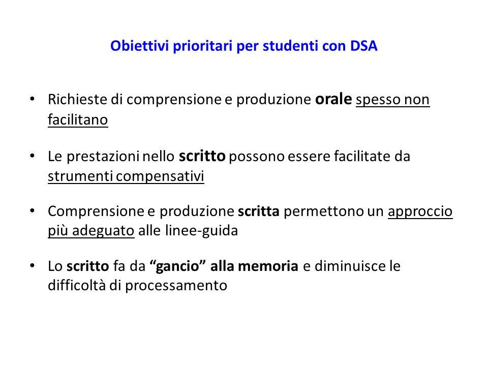 Obiettivi prioritari per studenti con DSA Richieste di comprensione e produzione orale spesso non facilitano Le prestazioni nello scritto possono esse