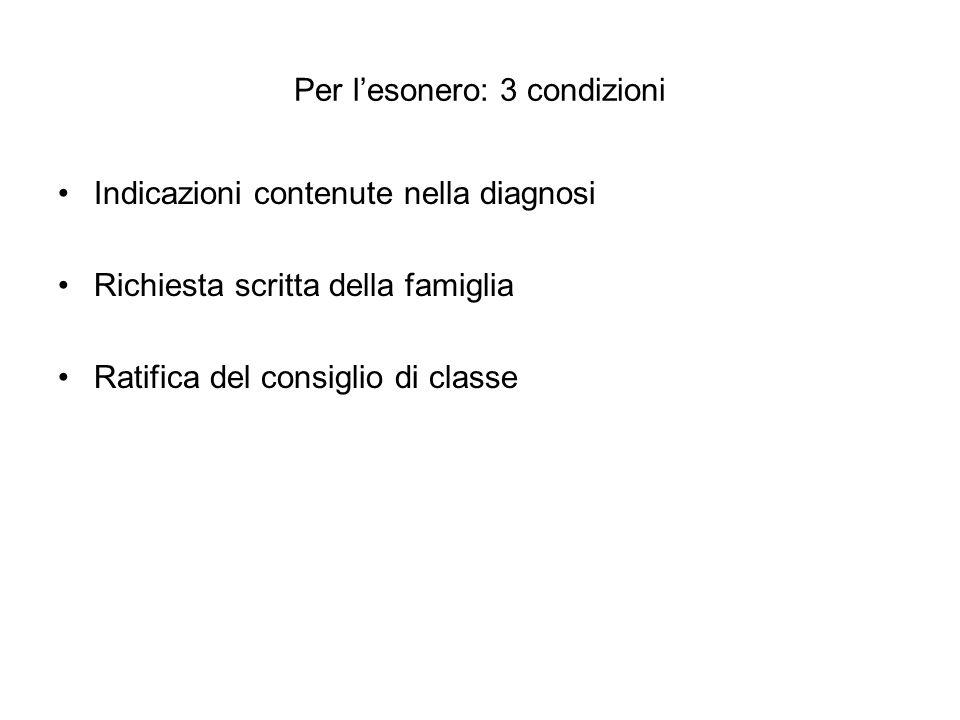 Per lesonero: 3 condizioni Indicazioni contenute nella diagnosi Richiesta scritta della famiglia Ratifica del consiglio di classe