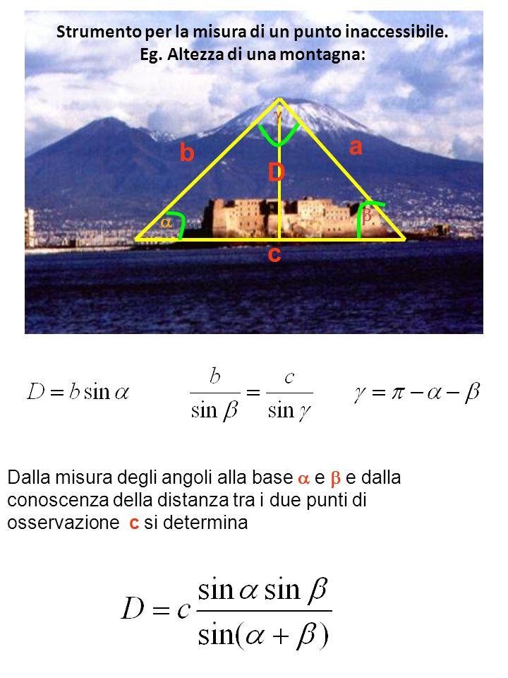 a b c D Strumento per la misura di un punto inaccessibile.