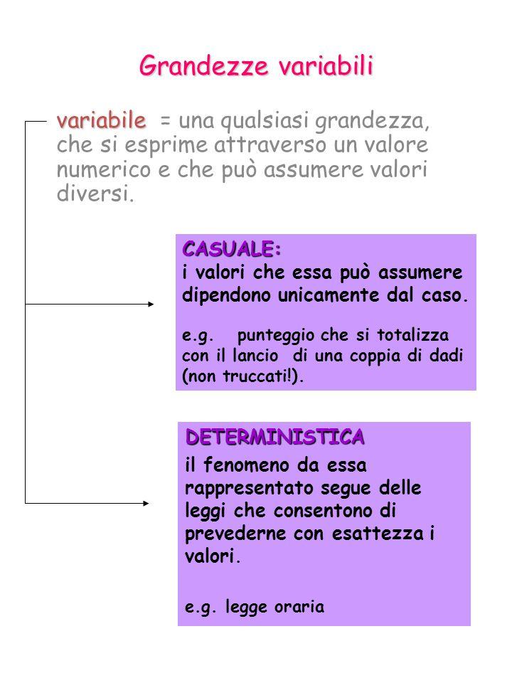 Grandezze variabili variabile variabile = una qualsiasi grandezza, che si esprime attraverso un valore numerico e che può assumere valori diversi.
