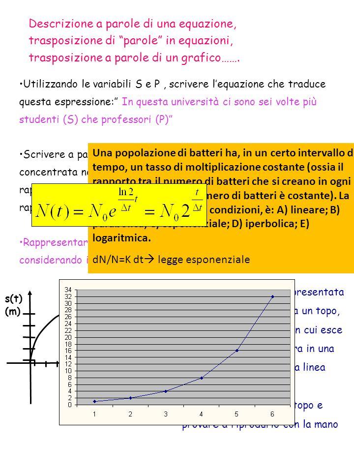 Descrizione a parole di una equazione, trasposizione di parole in equazioni, trasposizione a parole di un grafico…….